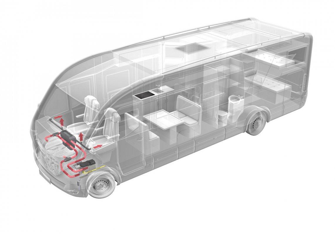 Dieselzusatzheizung im Wohnmobil von Webasto